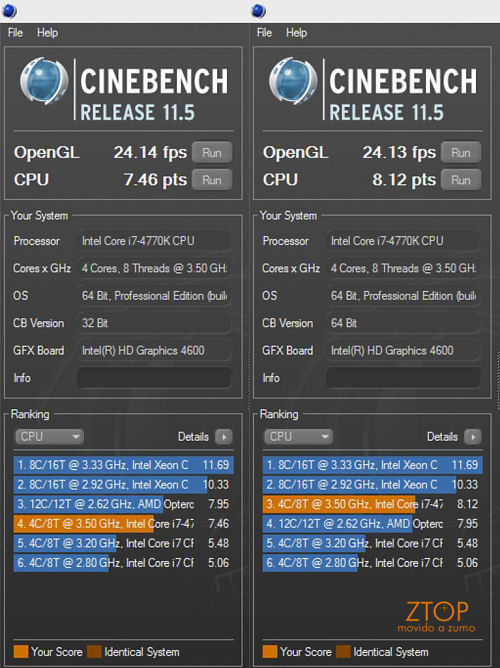 Haswell_cinebench_32