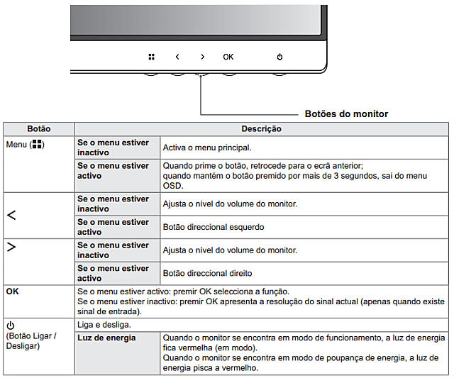 LG_Ultrawide_diagrama_painel