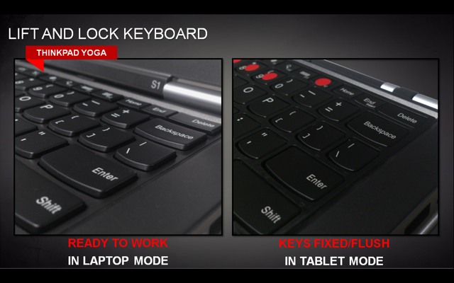 lenovo thinkpad yoga lift and lock