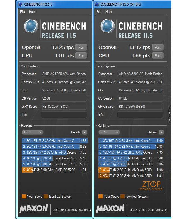 AMD_Kabini_cinebench