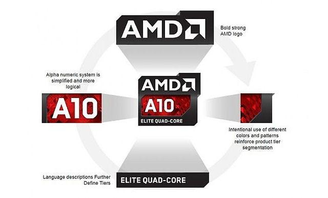 AMD_new_logo_description
