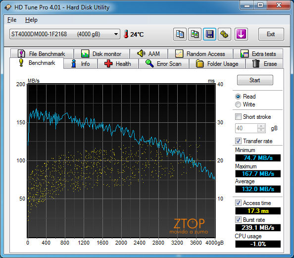 Seagate_HDD_4T_HDTune_Benchmark_ST4000DM000-1F2168_READ