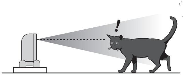 panasonic_cat_mitigator_regulagem
