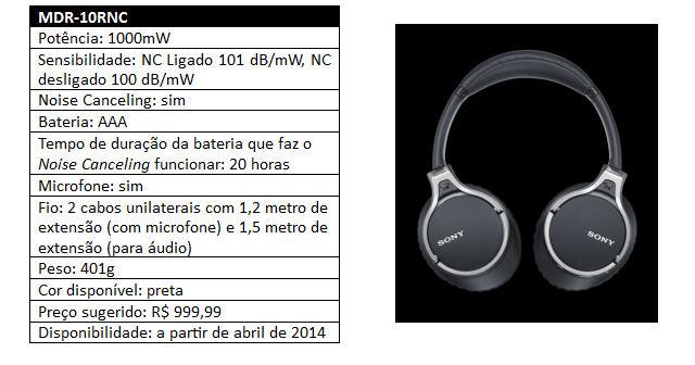 Sony_MDR-10RNC