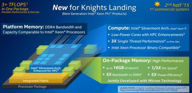 Xeon_phi_new2014