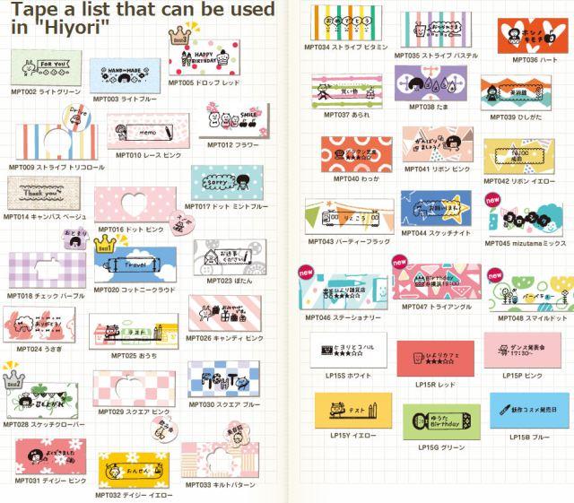 Hiori_tape_types