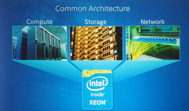 Xeon_Grantley_common_architecture