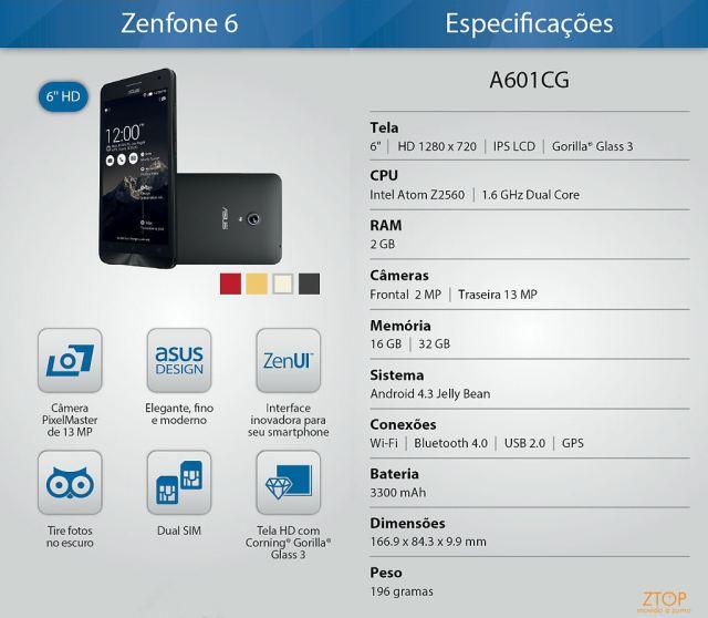 Zenfone6_specs