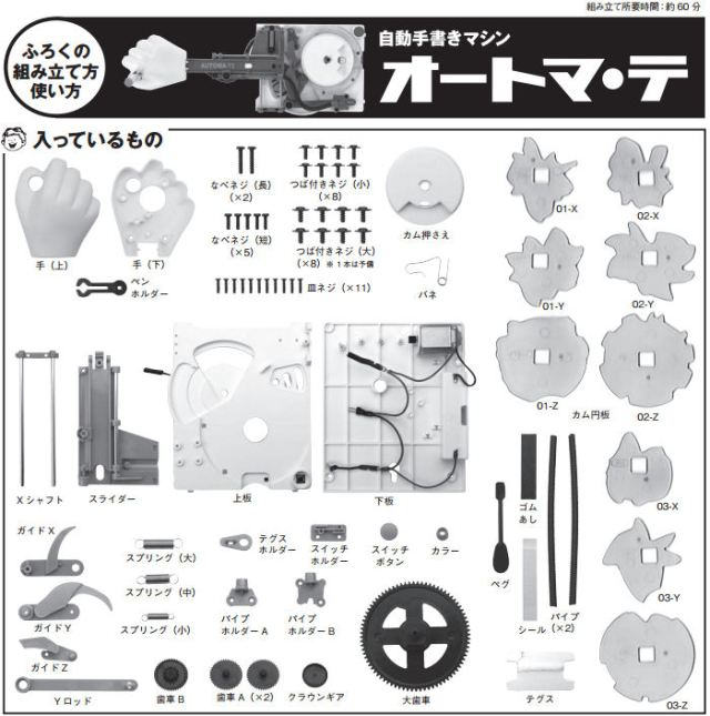 Automate_kit