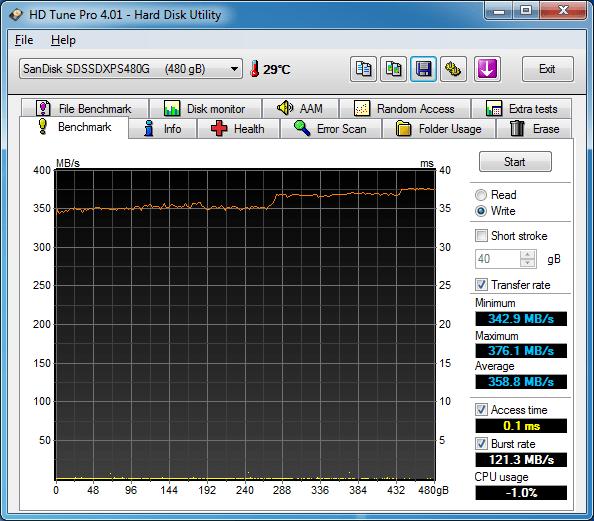 HDTune_Benchmark_SanDisk_SDSSDXPS480G_Bench_write