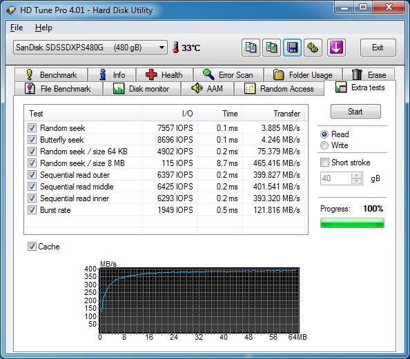HDTune_Extra_tests_SanDisk_SDSSDXPS480G_Extra_read