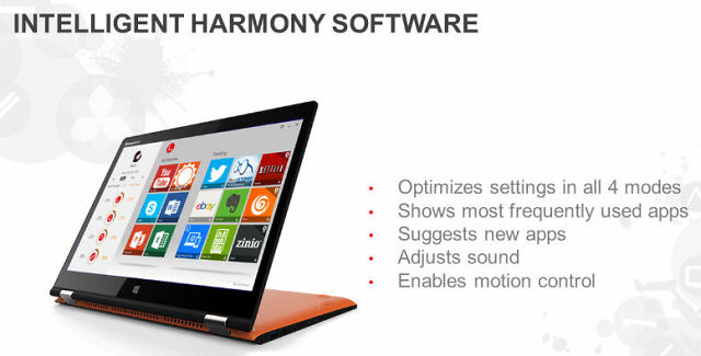 Lenovo_CES_15_Yoga_3_harmony_software