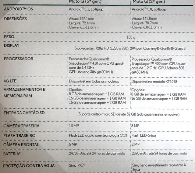 moto g 2015 specs - 1