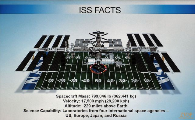 HP_ISS_facts