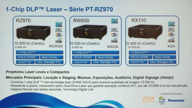 Panasonic_serie_PT-RZ970BU