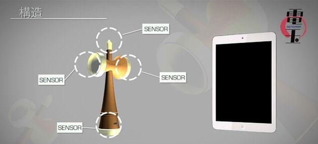 Power Ball Dendama sensor
