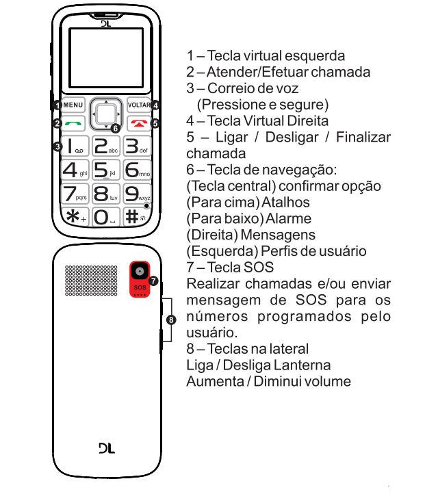 dl_yc110_layout