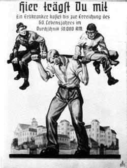 Propagandaplakat von 1936 zur Wegbereitung der Euthanasie.