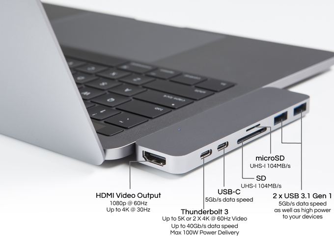 HyperDrive Thunderbolt 3 USB-C Hub