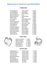 absolventi13-14