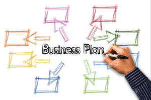 business mind map plan