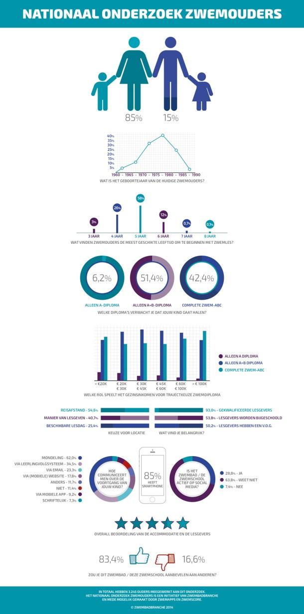 NZO-infographic