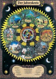 germjahreskreis