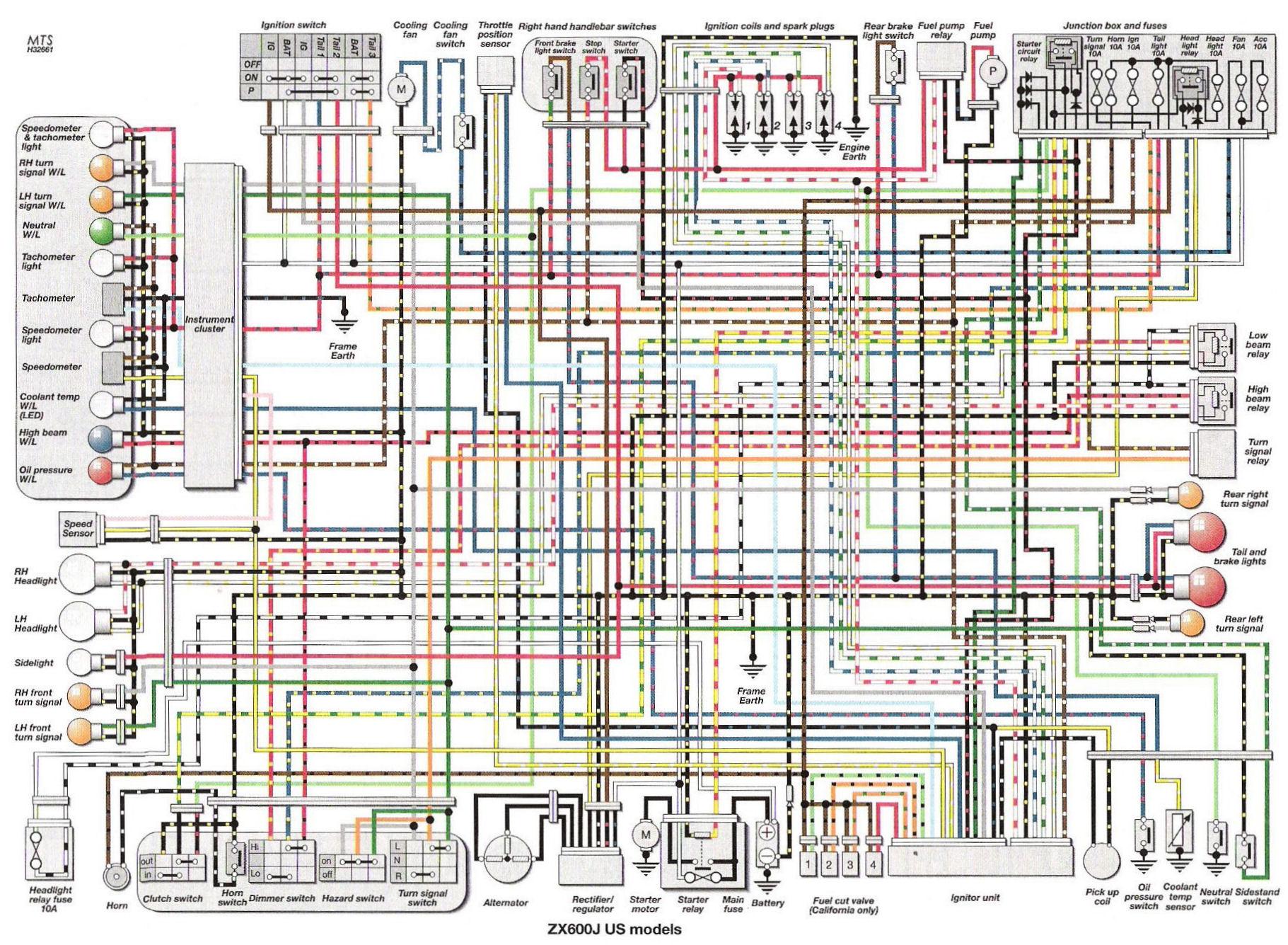 Yamaha 2008 R1 Wire Diagram | Wiring Diagram on