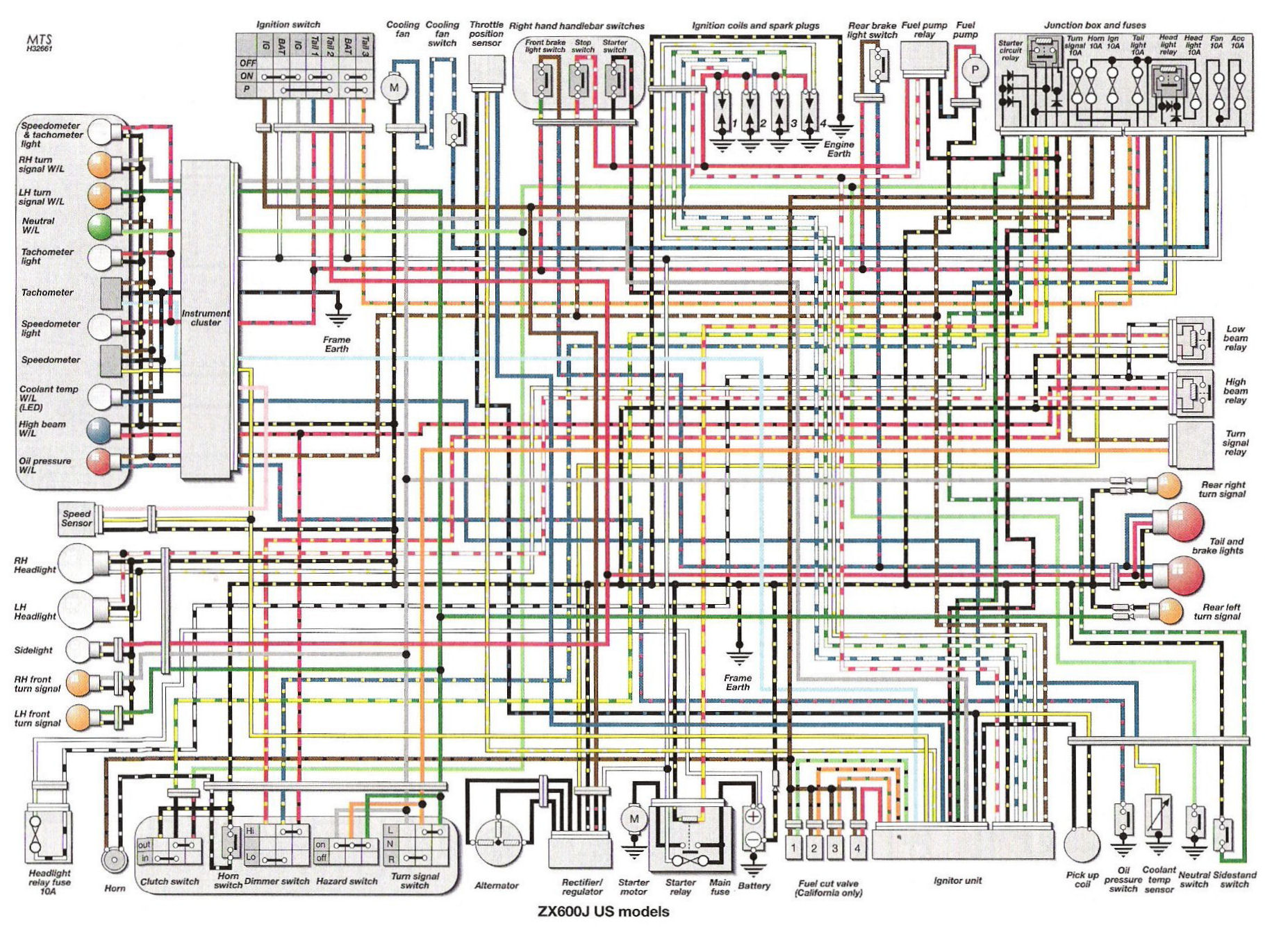 2008 Gsxr Wiring Diagram - Block And Schematic Diagrams •