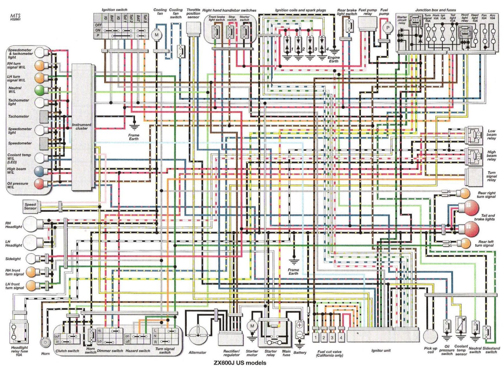 gsxr wiring diagram image wiring 05 gsxr 600 wiring diagram 05 auto wiring diagram database on 2006 gsxr 1000 wiring diagram