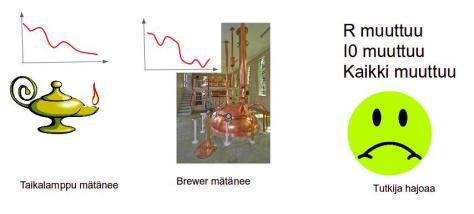 Brewer2