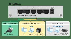 GS105B v3 5Port Desktop Gigabit Ether Switch | Zyxel