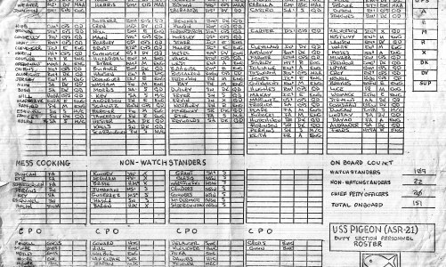 USS Pigeon Watch Roster 1975