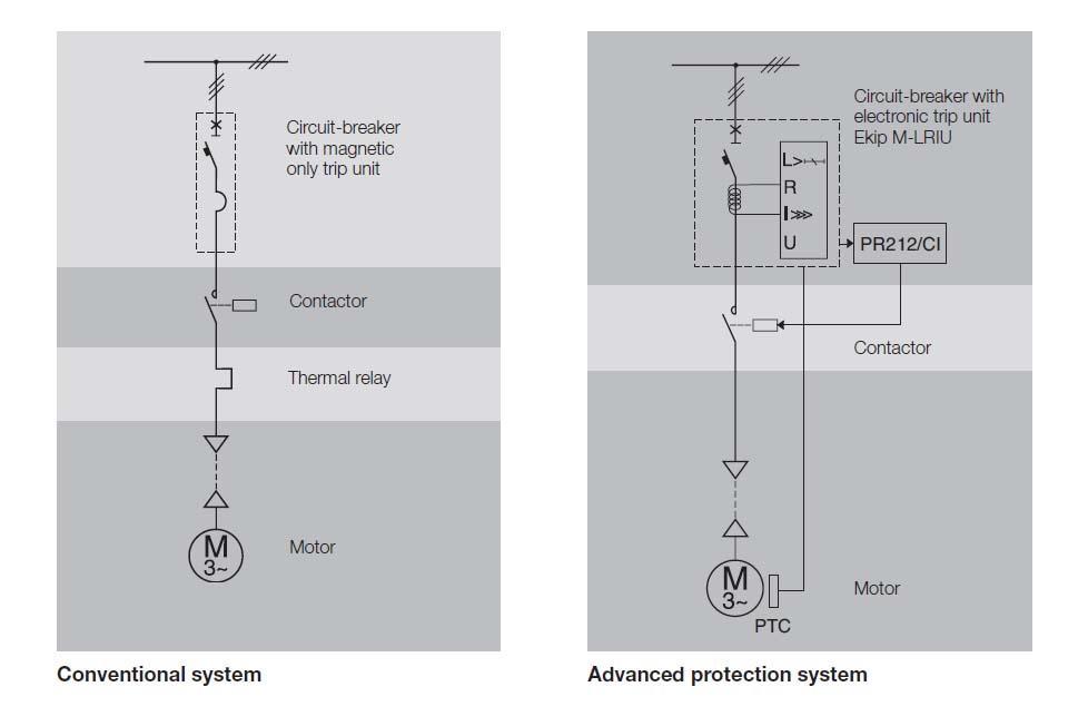 Ptc Abb Motor Wiring Diagram - House Wiring Diagram Symbols •