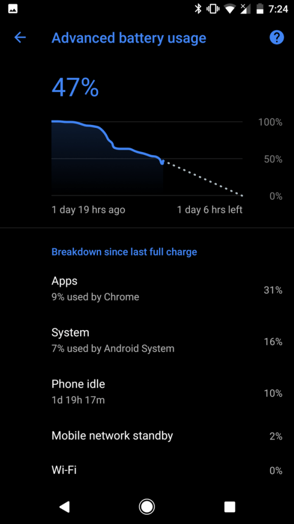Android Oreo Theme Support via Substratum