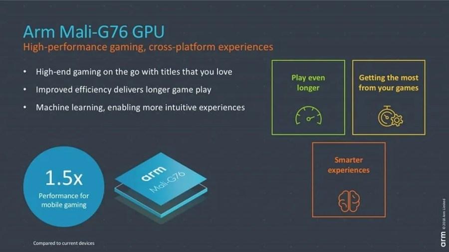 ARM Mali-G76 GPU