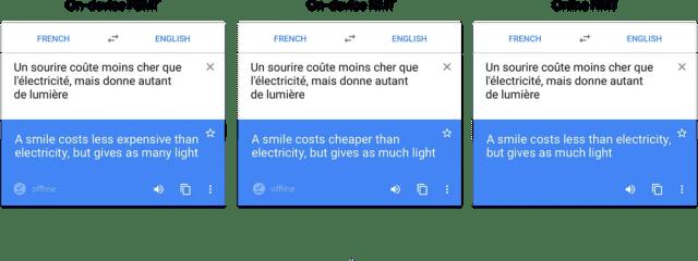 Google Translate DEmo