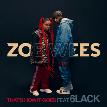DOWNLOAD MP3: Zoe Wees - That's How It Goes ft. 6LACK