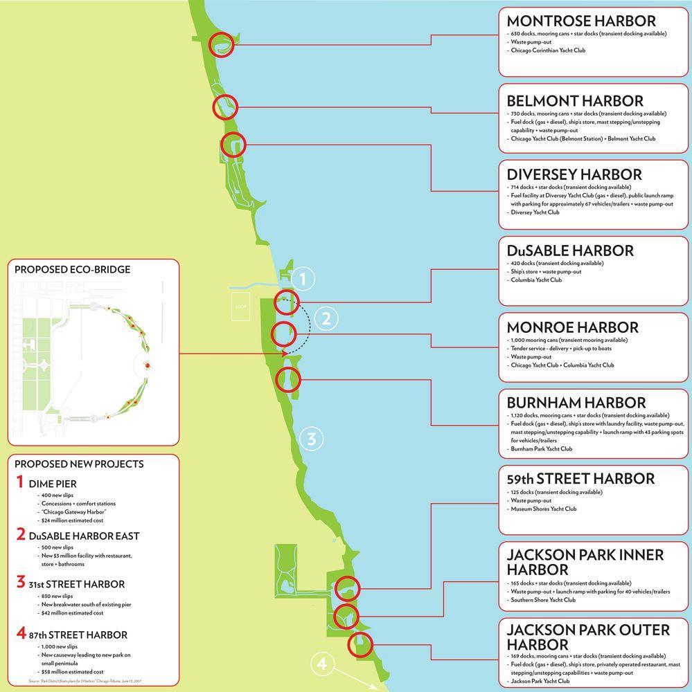 Jackson Adrian Smith Wiring Diagram Rv Trailer Wiring Diagrams Volvo ...