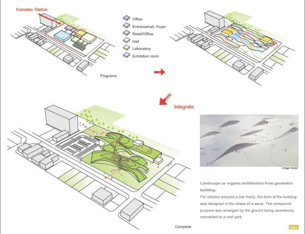 Image Courtesy © Urban Architecture Office