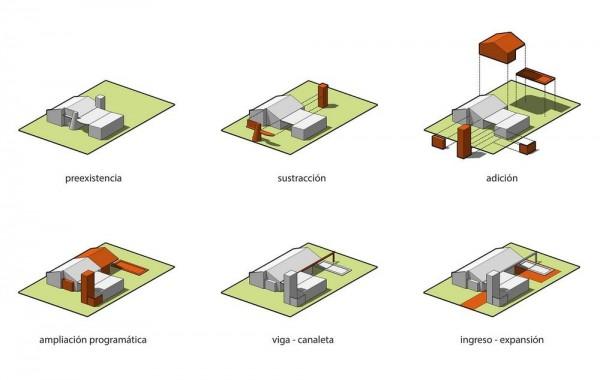 Image Courtesy © BIAGIONI/PECORARI Arquitectos