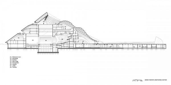 Longitudinal Section of the small section, Image Courtesy © MAD Architects