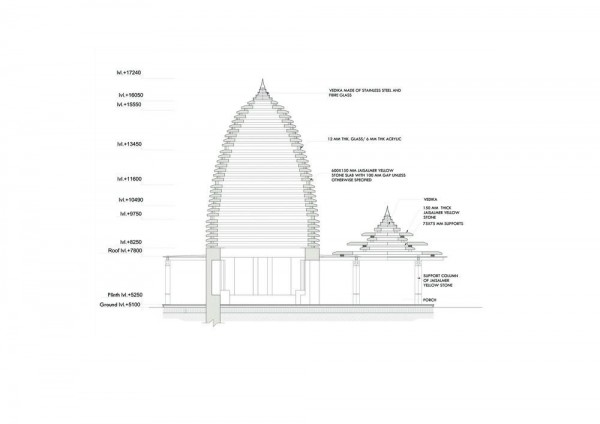SECTION THROUGH TEMPLE, Image Courtesy © spacematters