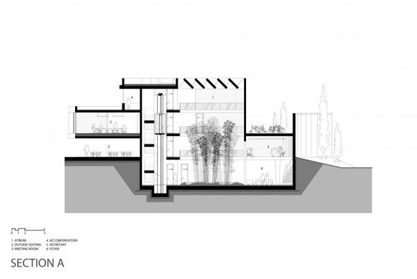 Image Courtesy © Öney Architecture