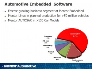 Mentor Automotive Embedded SW