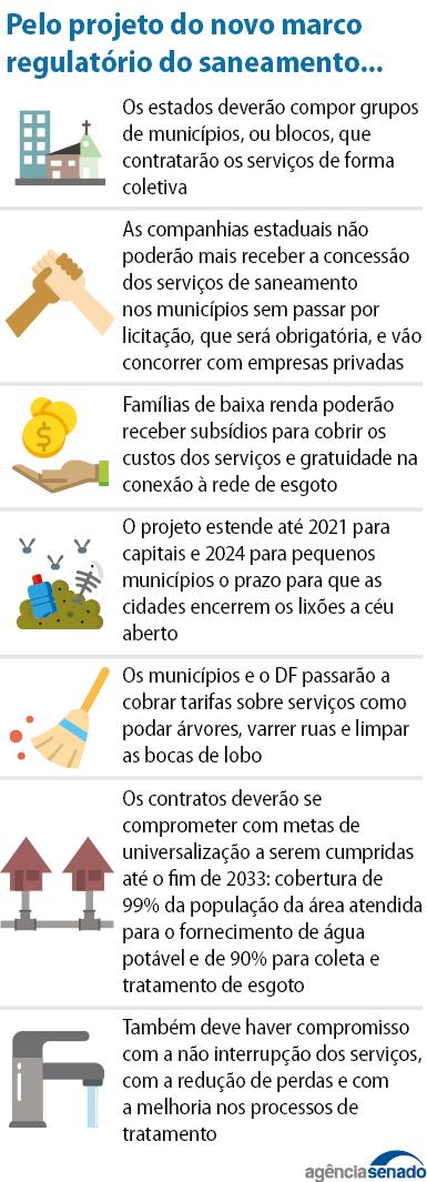 marco_regulatorio_saneamento (1).jpg
