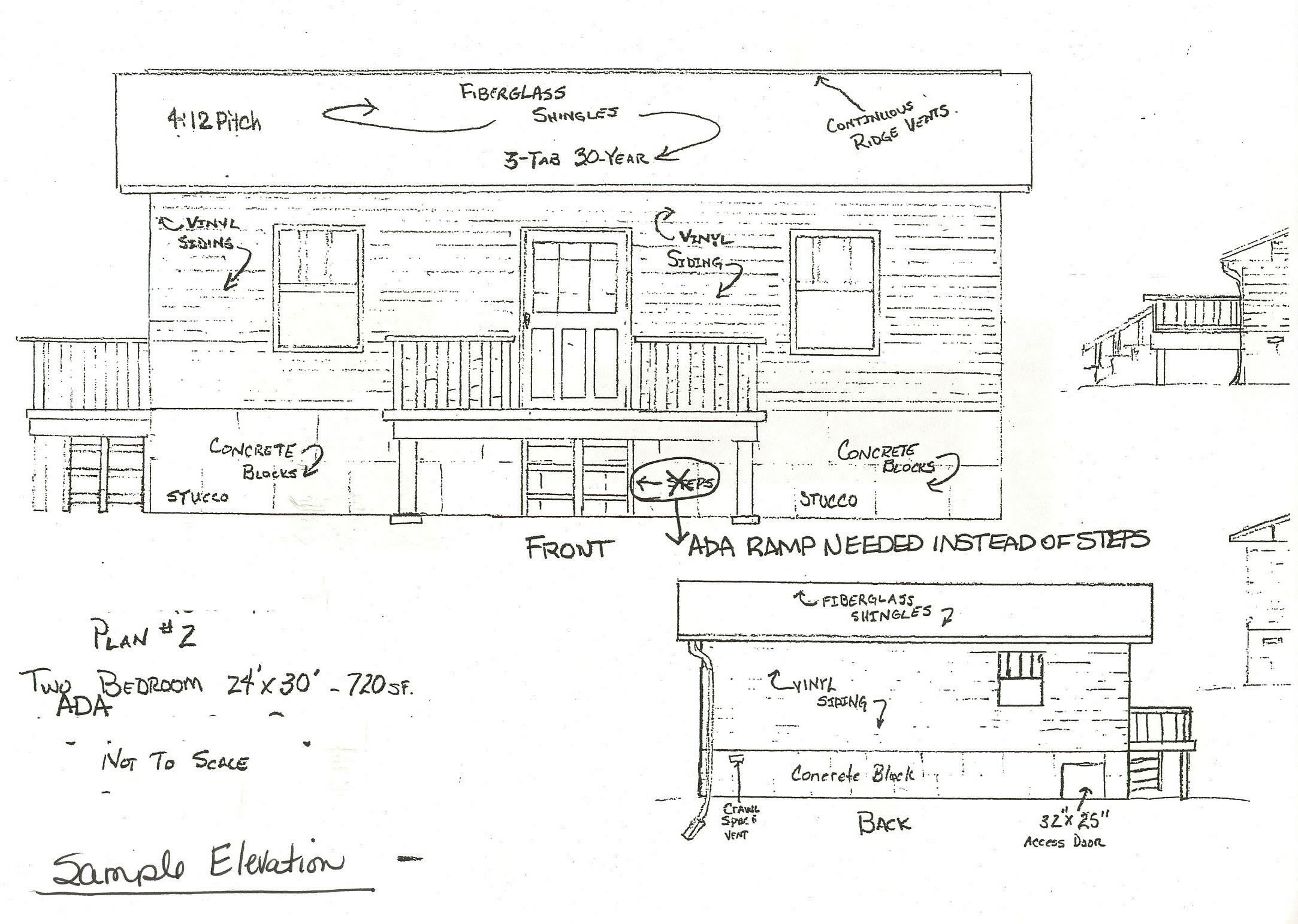 Requesting A Building Permit In Alleghany County