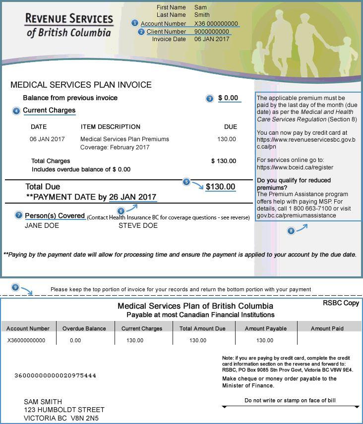 Blueshield Health Insurance