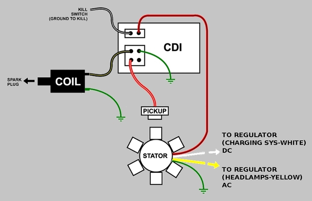 Gy6 Voltage Regulator Wiring Diagram on gy6 stator wiring diagram