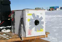 generator insulating box
